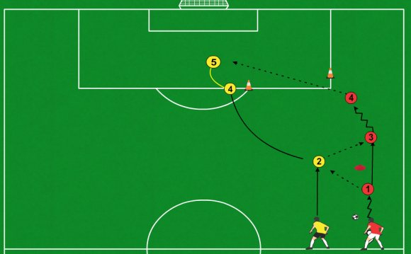 Soccer drills for U12 Girls